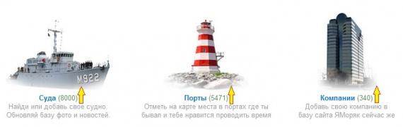 База судов/ портов/ компаний